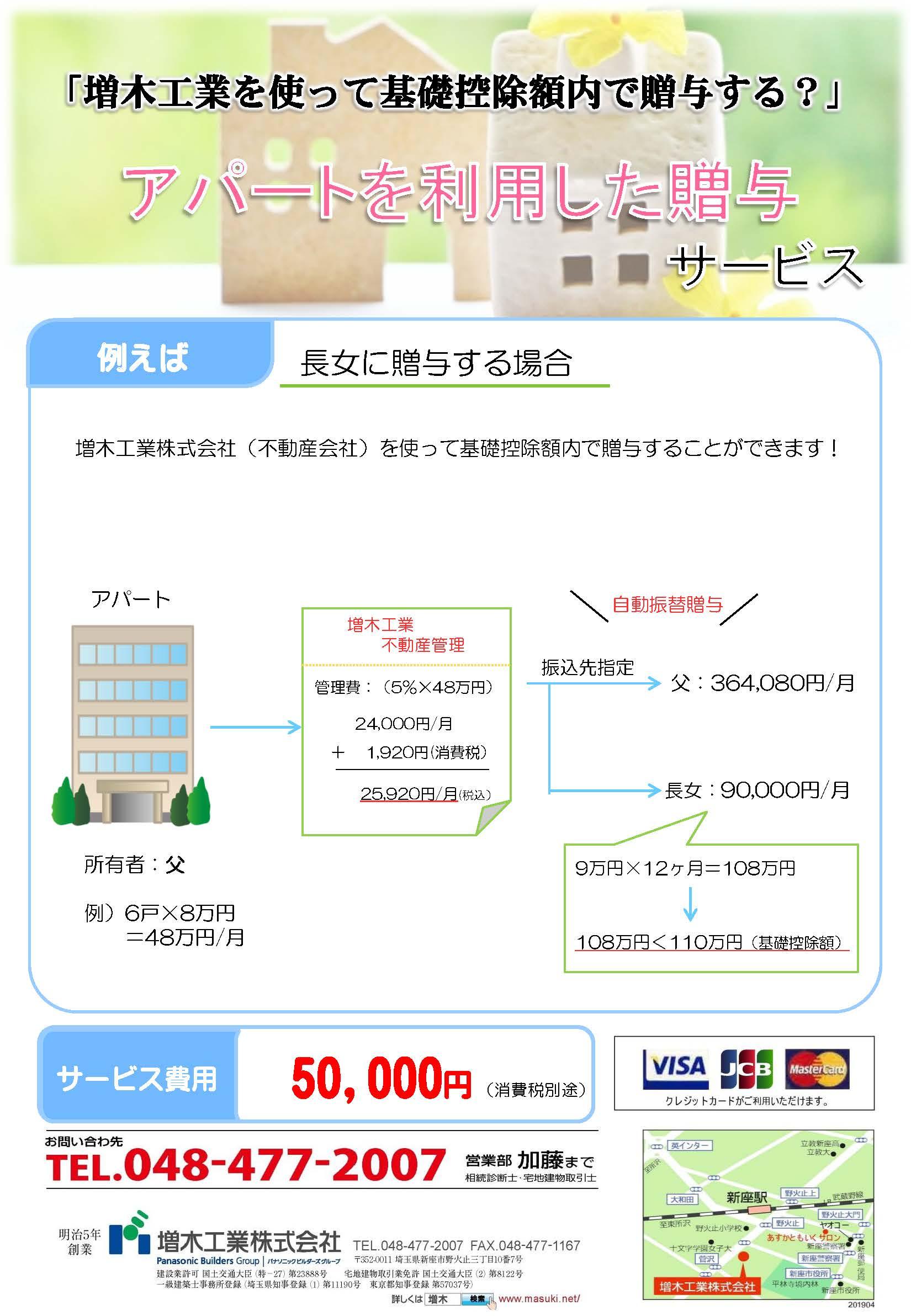 アパートを利用した贈与サービス/12のイメージ